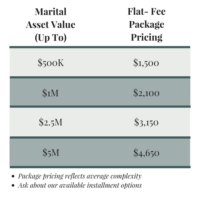 Package 7 Pricing.png