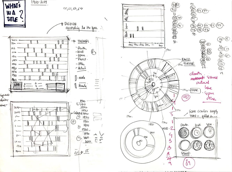 Sketches & explorations
