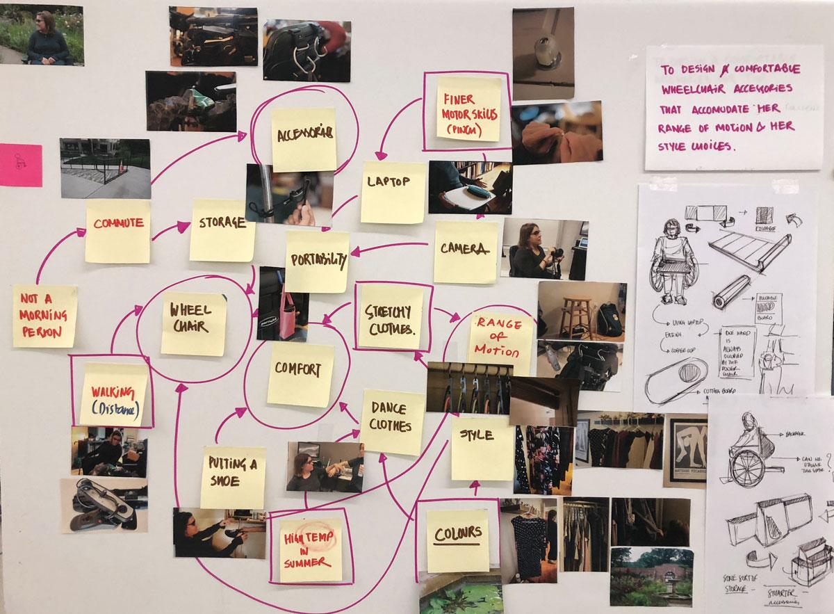 Understanding the power-chair ecosystem