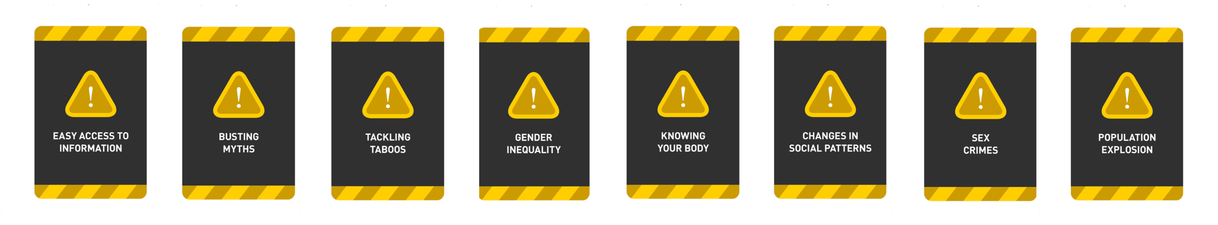 These trigger cards contain the reasons why sex education is important and needed in society. They were used as triggers to prompt discussion amongst the team.