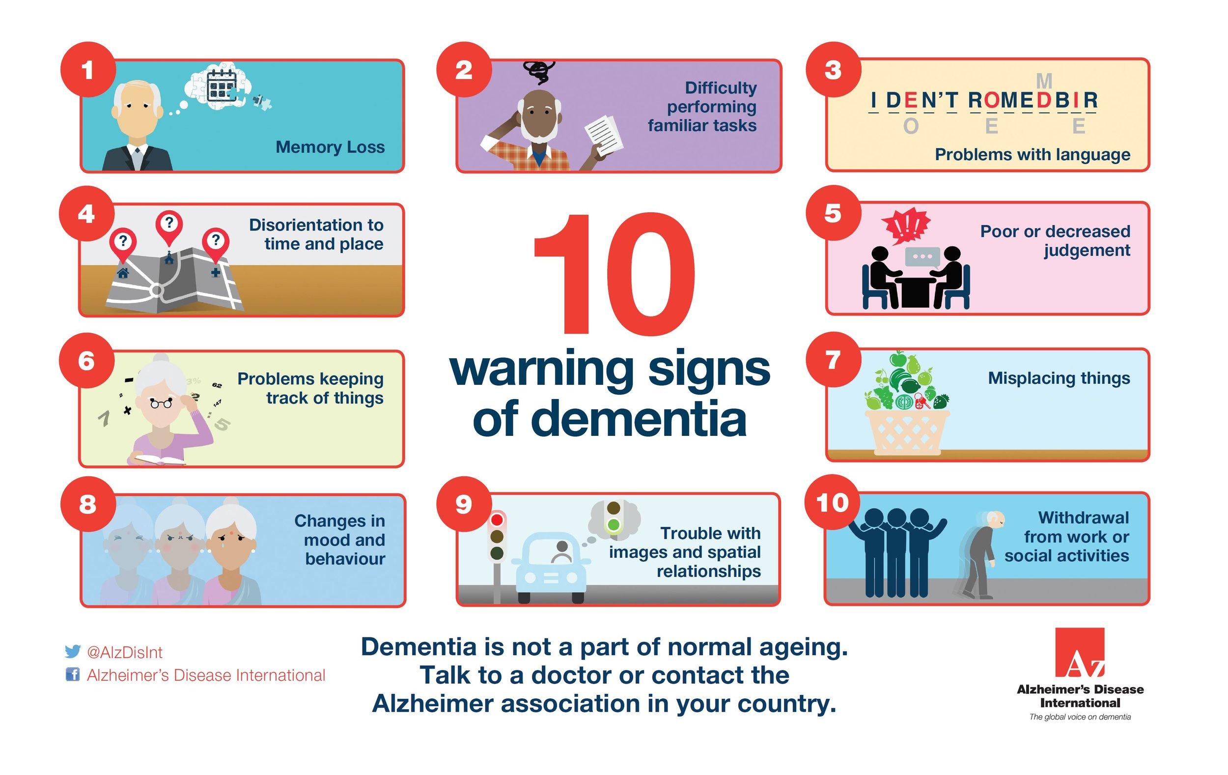 10-warning Signs-2017.jpg