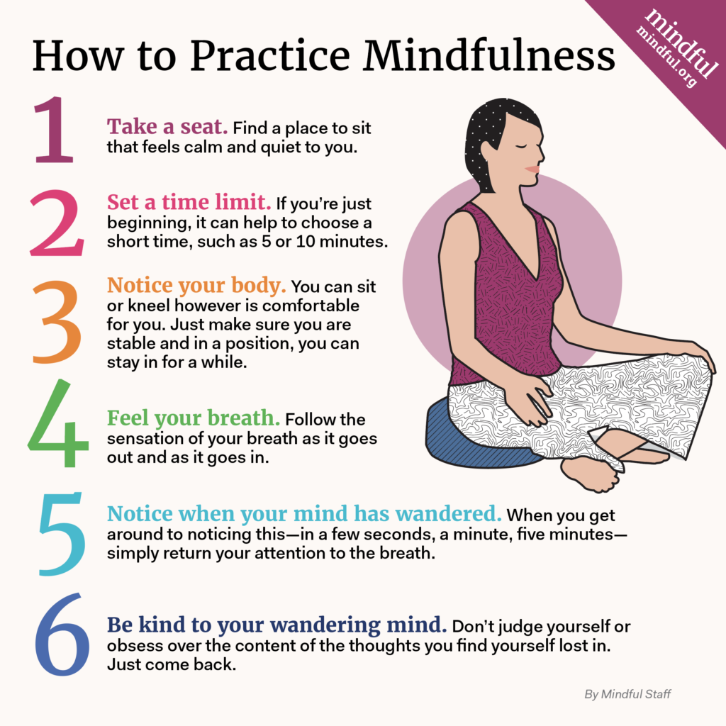 How-To-Practice-Mindfulness-1024x1024.png