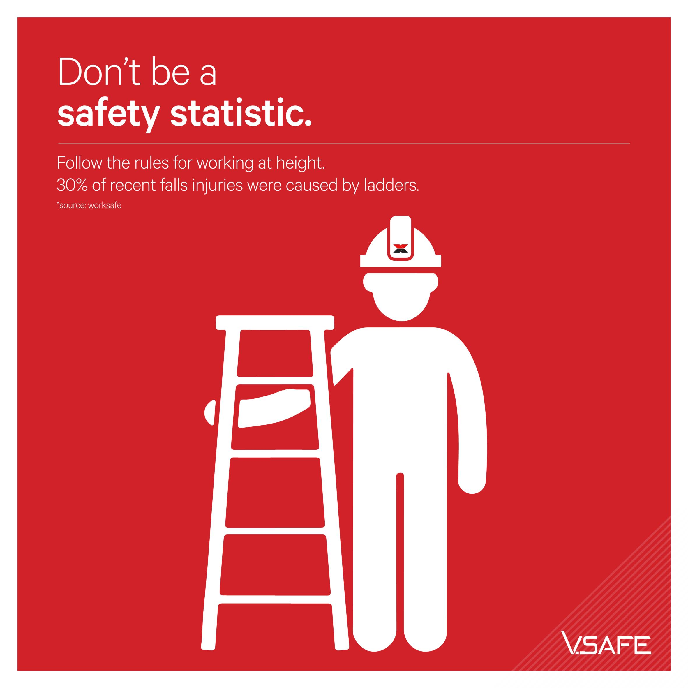 Vertex Safety Posters V6Part-3.jpg