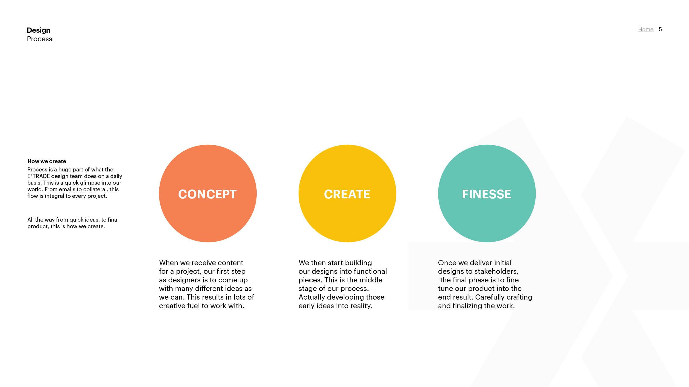 ETRADE Design Portfolio Update5.jpg