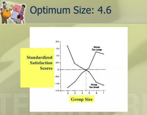 optimum size.JPG