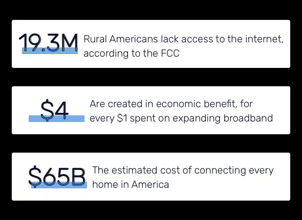 rural_stats.png