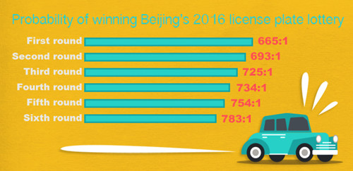 Image from:  eBeijing