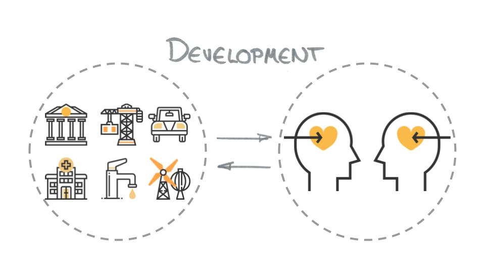 development-hard-soft.png