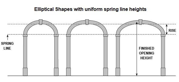 ellipse spring lines.jpg