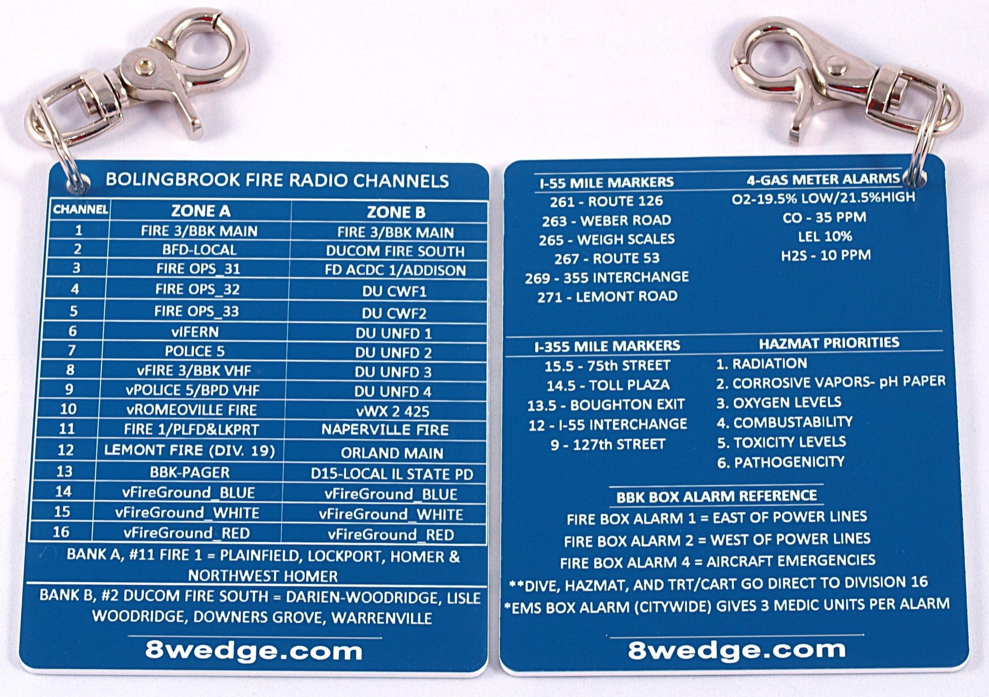 8W Radio Channel Tags.jpg