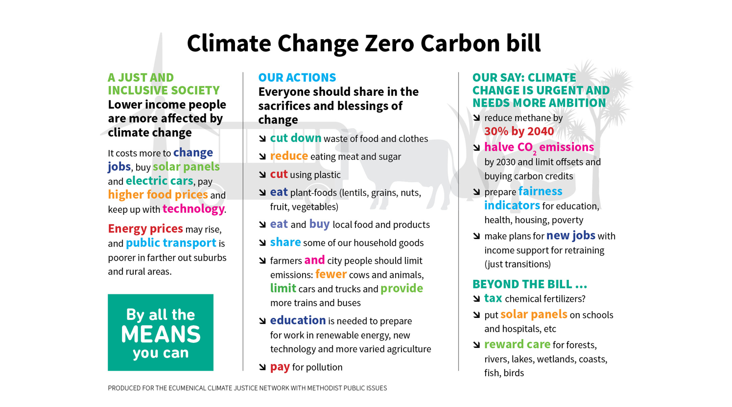 cc zero carbon bill 2.PNG
