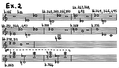 An analysis of a Morton Feldman score.
