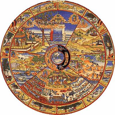 The Buddhist Wheel of Samsara and its Six Realms of Desire