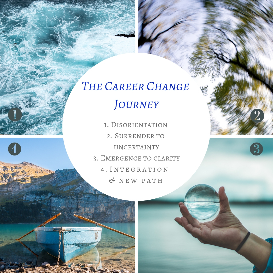 The 4 stages of a career change journey - Expect some unpredictable weather, but a fulfilling destination