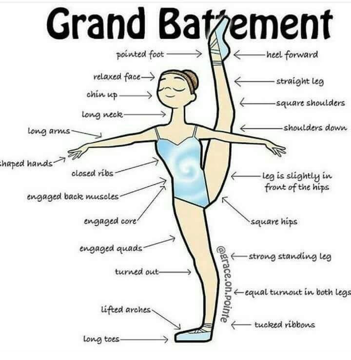 Grand Battement.jpg