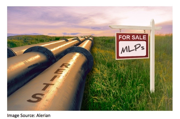 Tax changes could boost overseas investments in US pipelines, REIT assets - S&P GLOBAL. APRIL 15, 2016Recent changes in tax laws for foreign investors in U.S. real estate and real estate investment trusts may encourage overseas funds to explore investments in oil and gas pipelines or other qualifying assets organized under a REIT. Foreign pension funds and sovereign wealth funds are gauging their eligibility for...READ MORE.