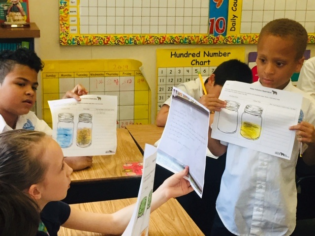 Water Pollution - Second Grade