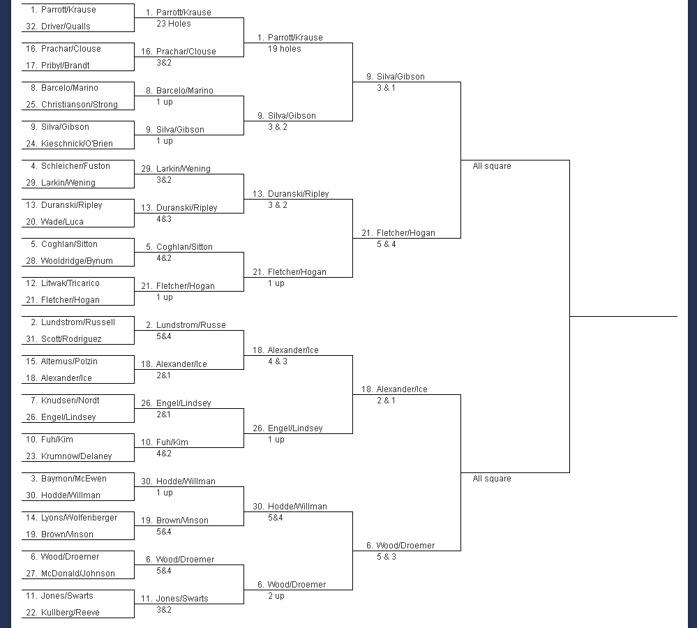 East Bracket cropped.png