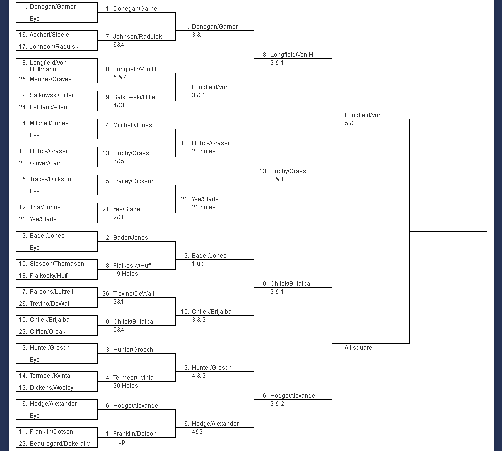 West Bracket cropped.png