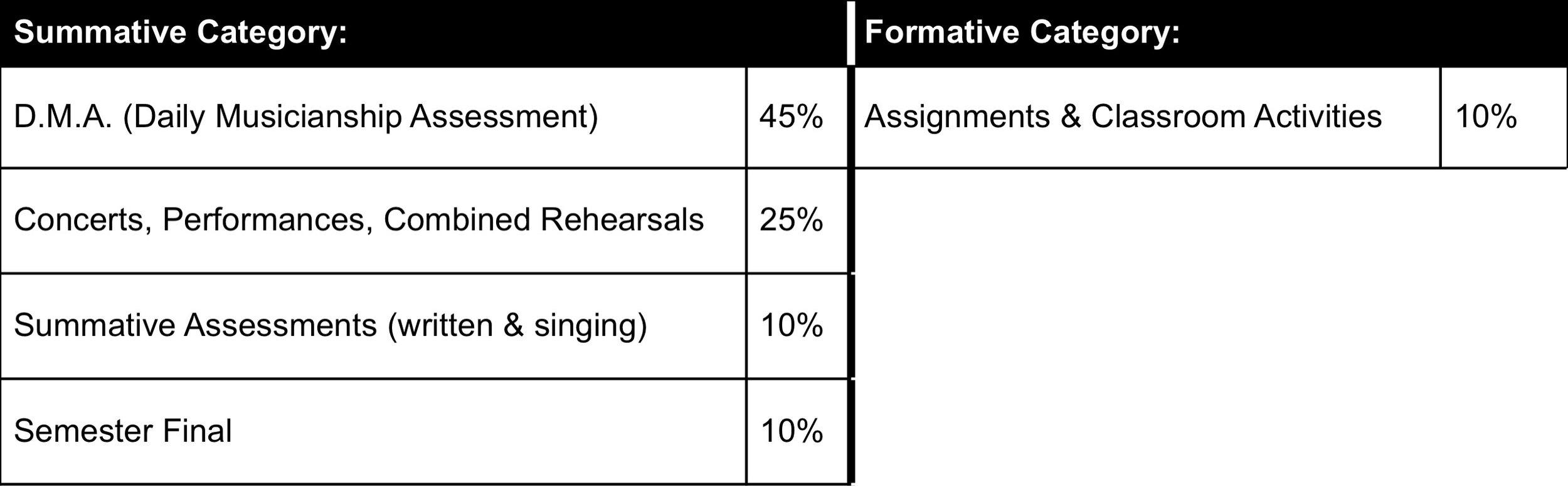 Semester breakdown.jpg