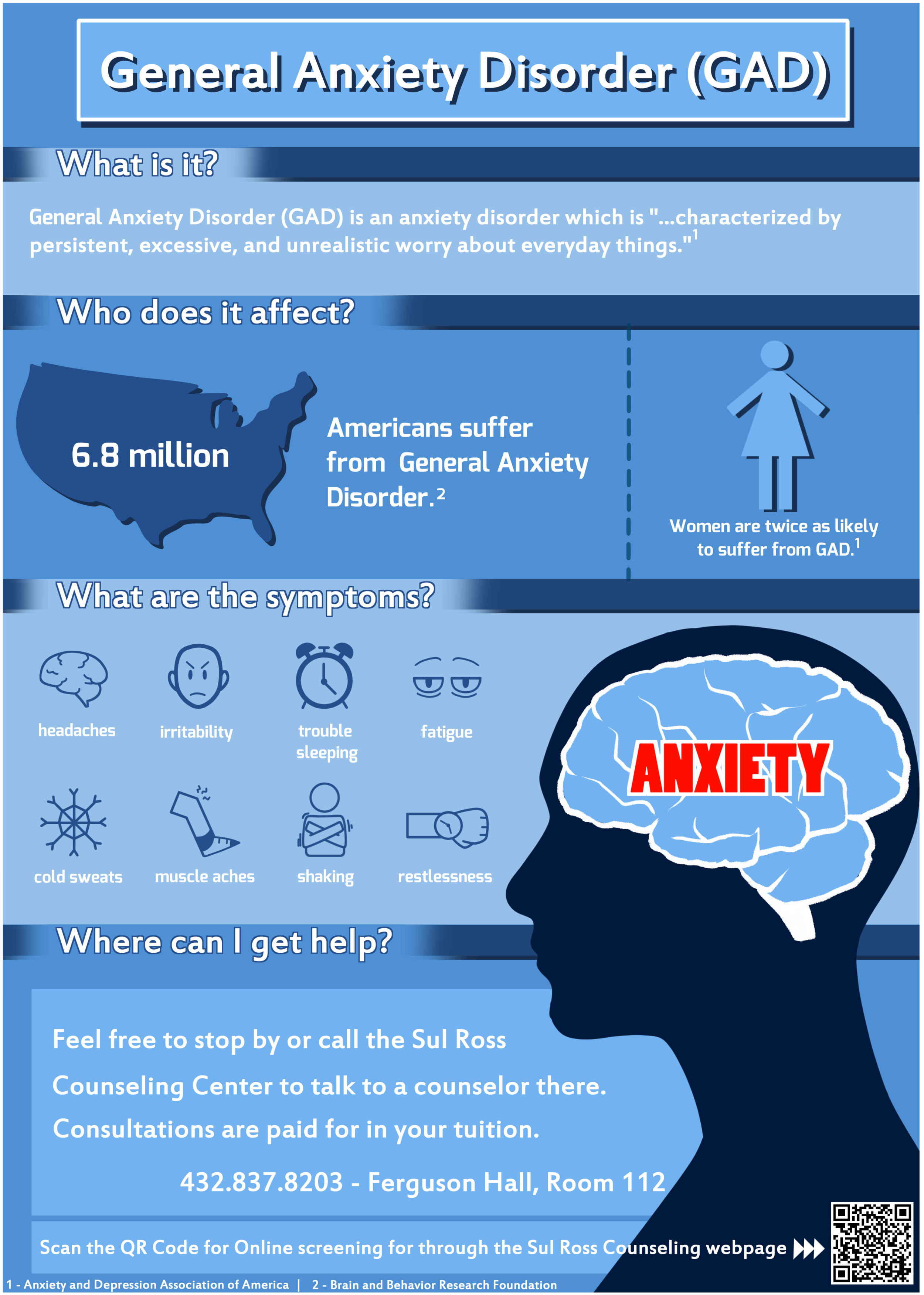 General Anxiety Disorder Infographic