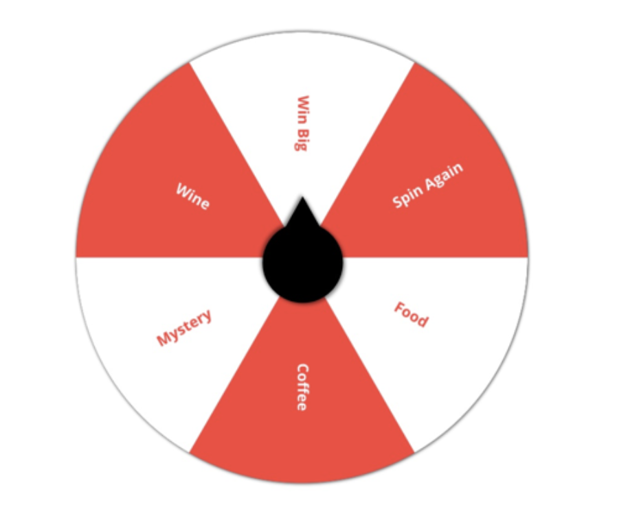 The posBoss wheel - Customer referrals - We decided to put a bit of fun into our customer referral process, while showcasing some of our awesome hospo partners.And so... behold, the posBoss wheel!Everyone's a winner! 🙃