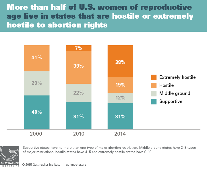 Abortion Infographic.png
