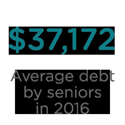 stats_0002_average-debt.png