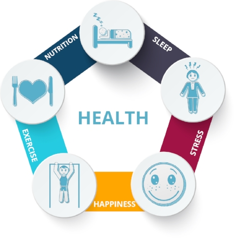 health_management_future.jpg