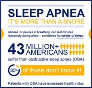 More than a snore?  Sleep apnea is something you shouldn't leave untreated!  #Dontignorethesnore  #CPAP #CPAPmachine #sleepapnea #aireontherapeutics #cpaphydration #cpaphydrationfluid #cpapwater #obstructivesleepapnea #cpapsafety #cpapproud