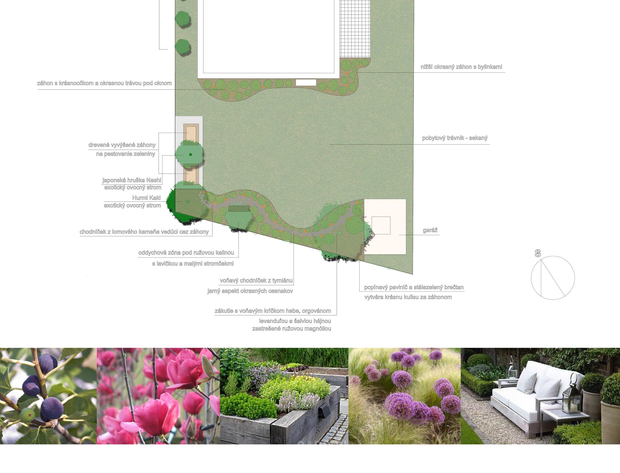 zahrada podorys trnava