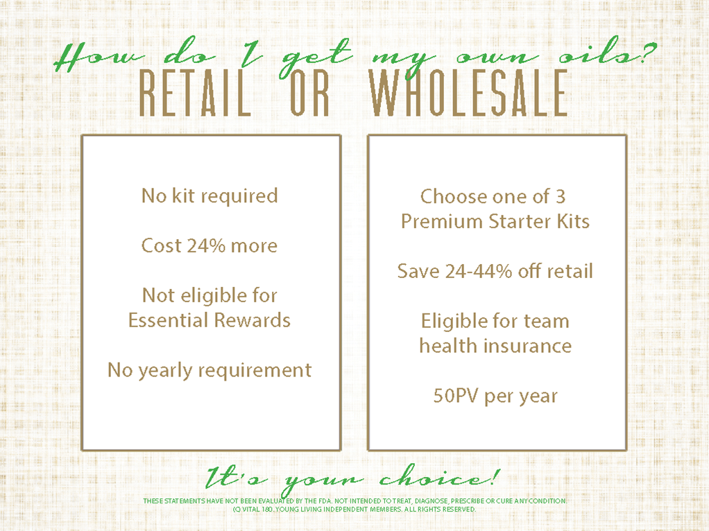 retail or wholesale