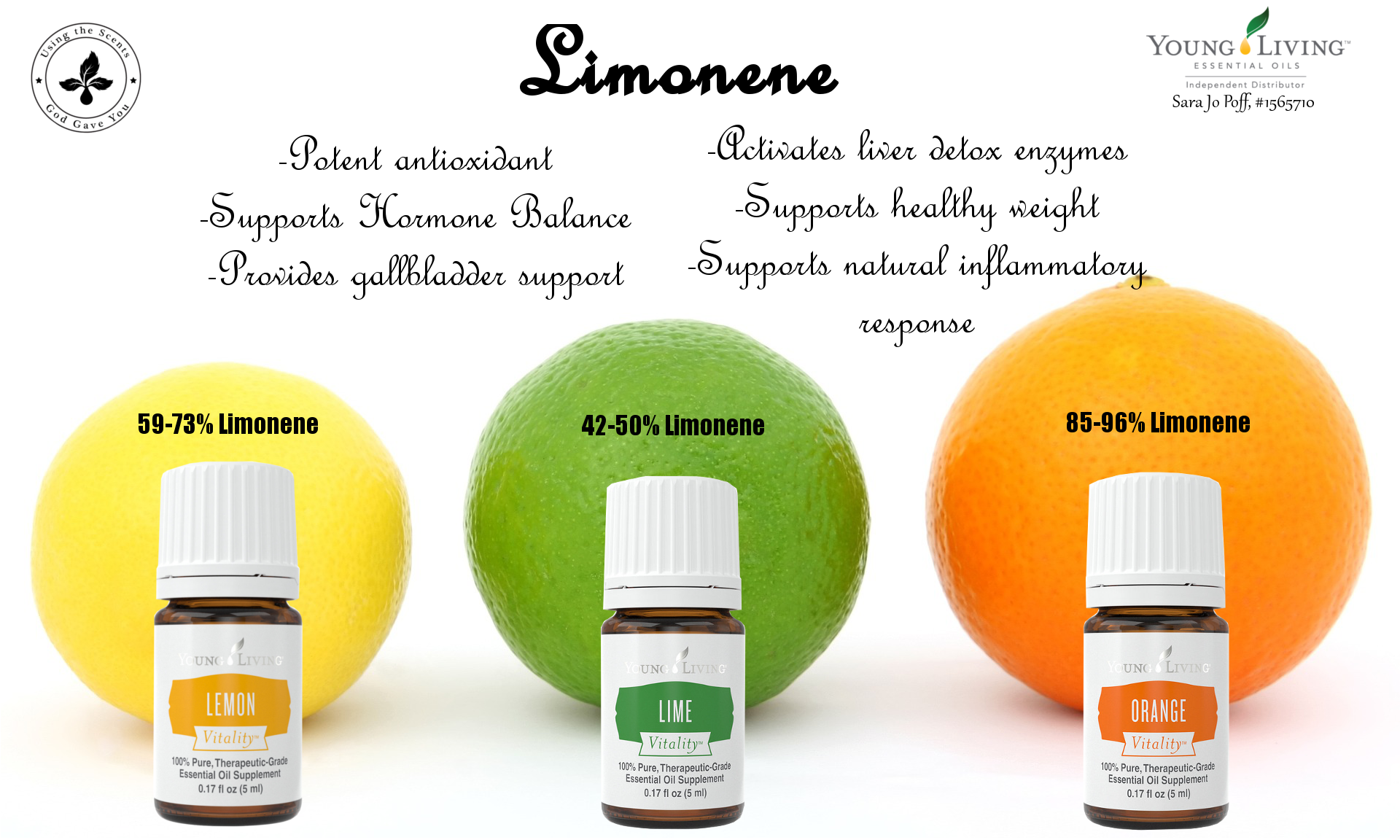 Limonene from YL Essential Oils