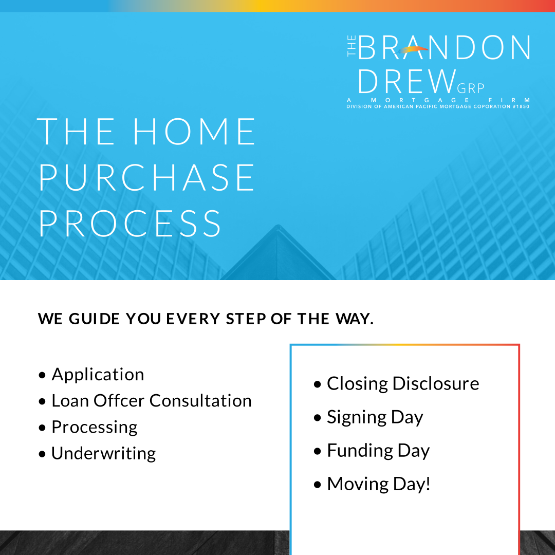 The Home Purchase Process-0.png