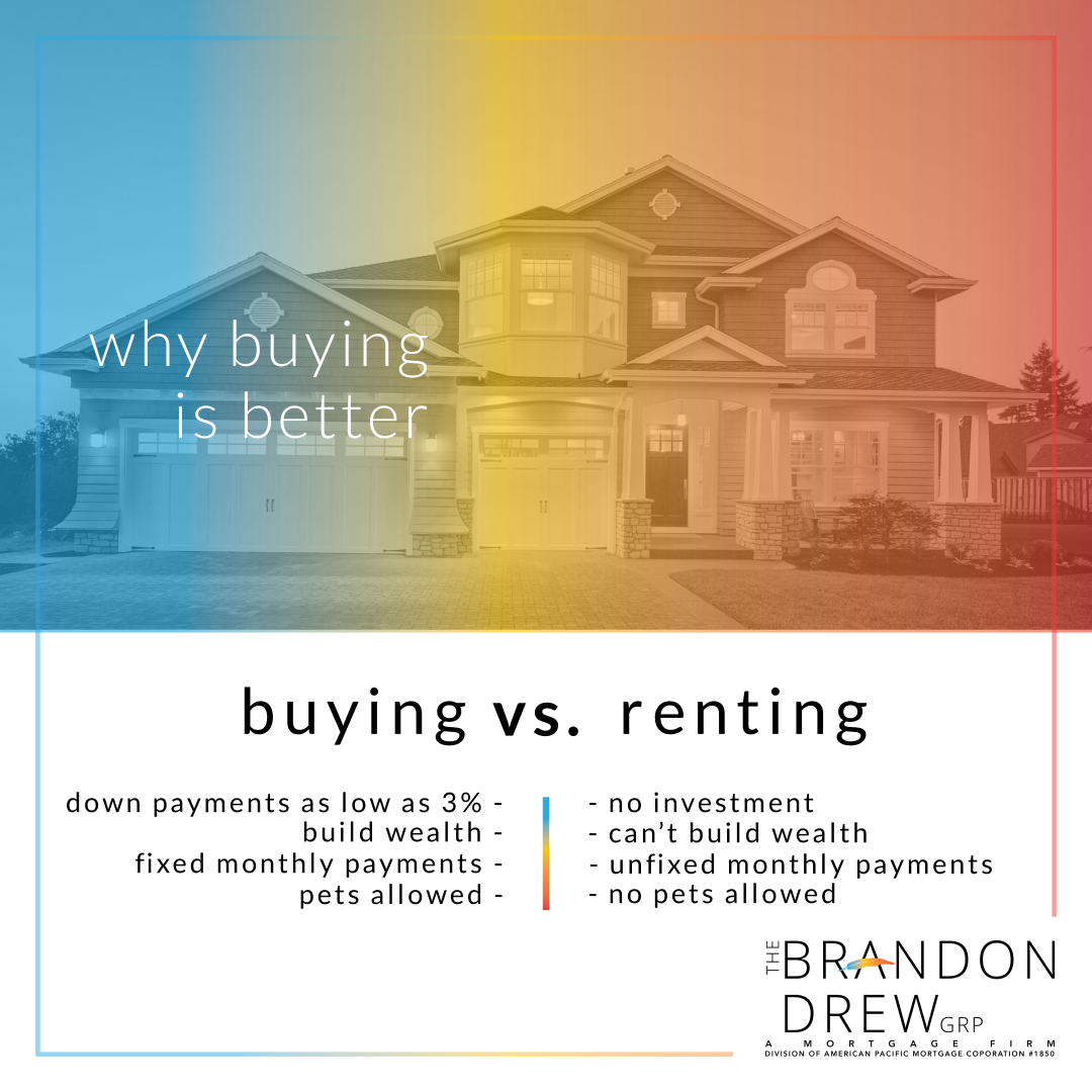 Buying VS. Renting-0 (1).png