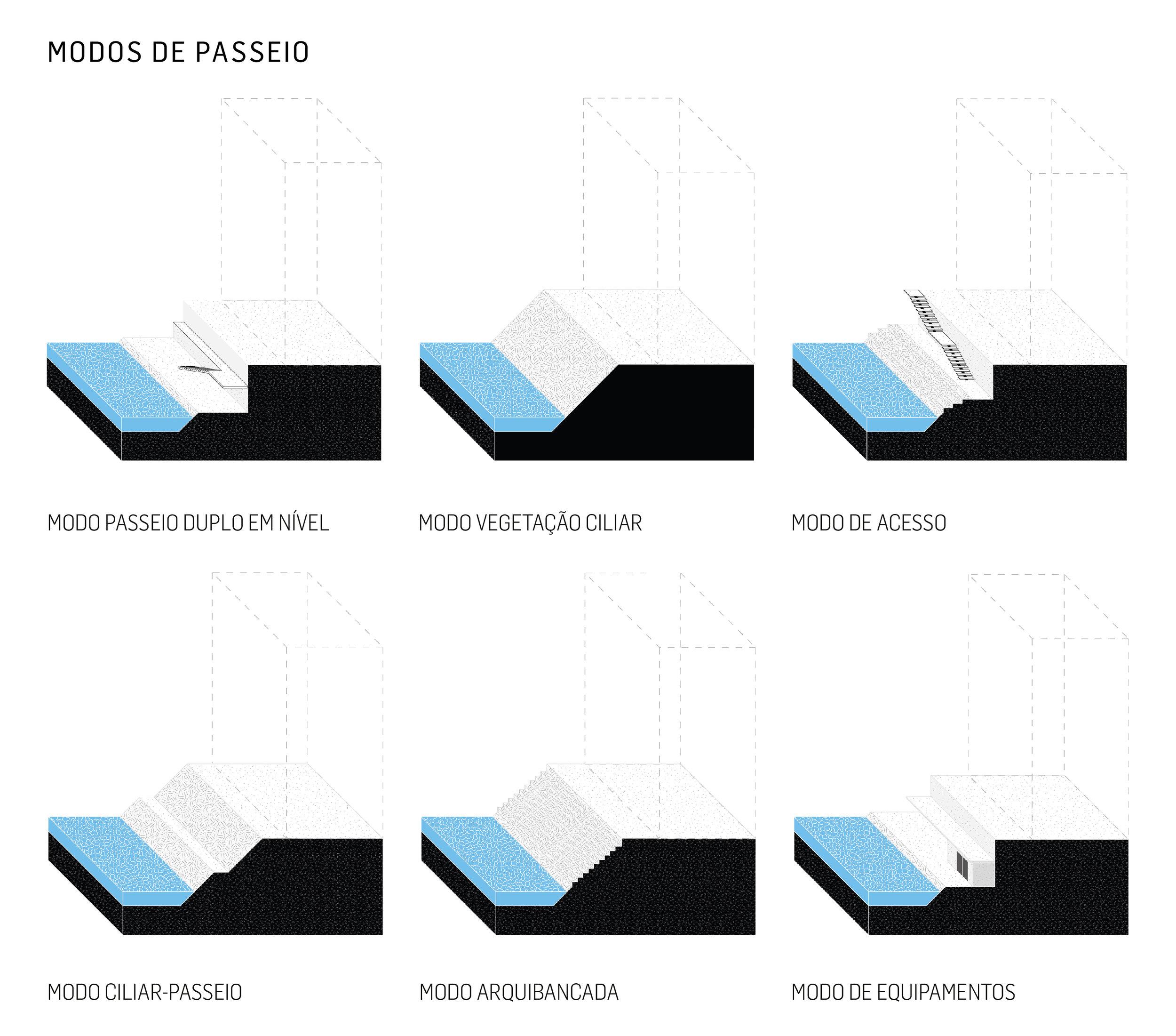 ModosPasseio-01.jpg
