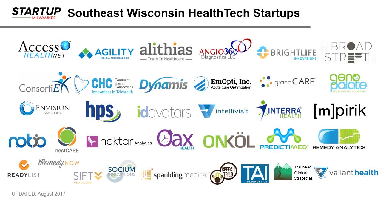 Startup Milwaukee HealthTech Startups