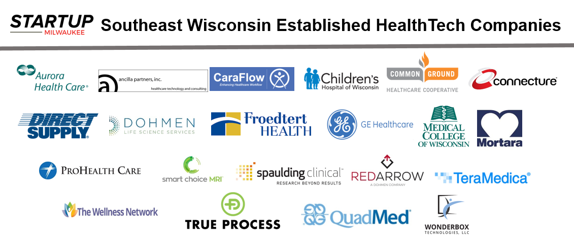 Startup Milwaukee Established HealthTech Company Map