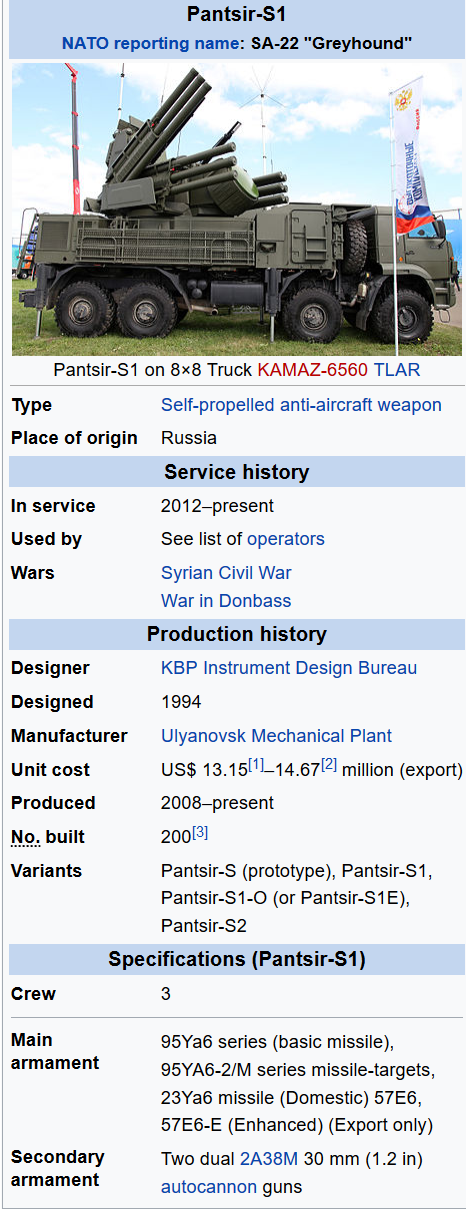 Weapon self propelled anti aircraft.png