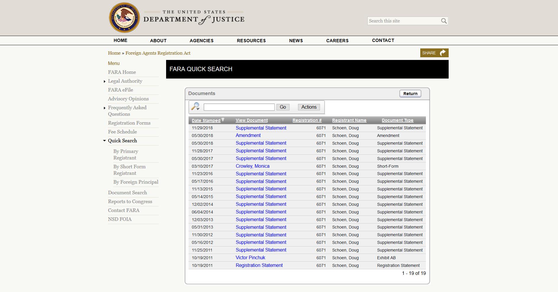 Schoen 19 entries as lobbyist.png