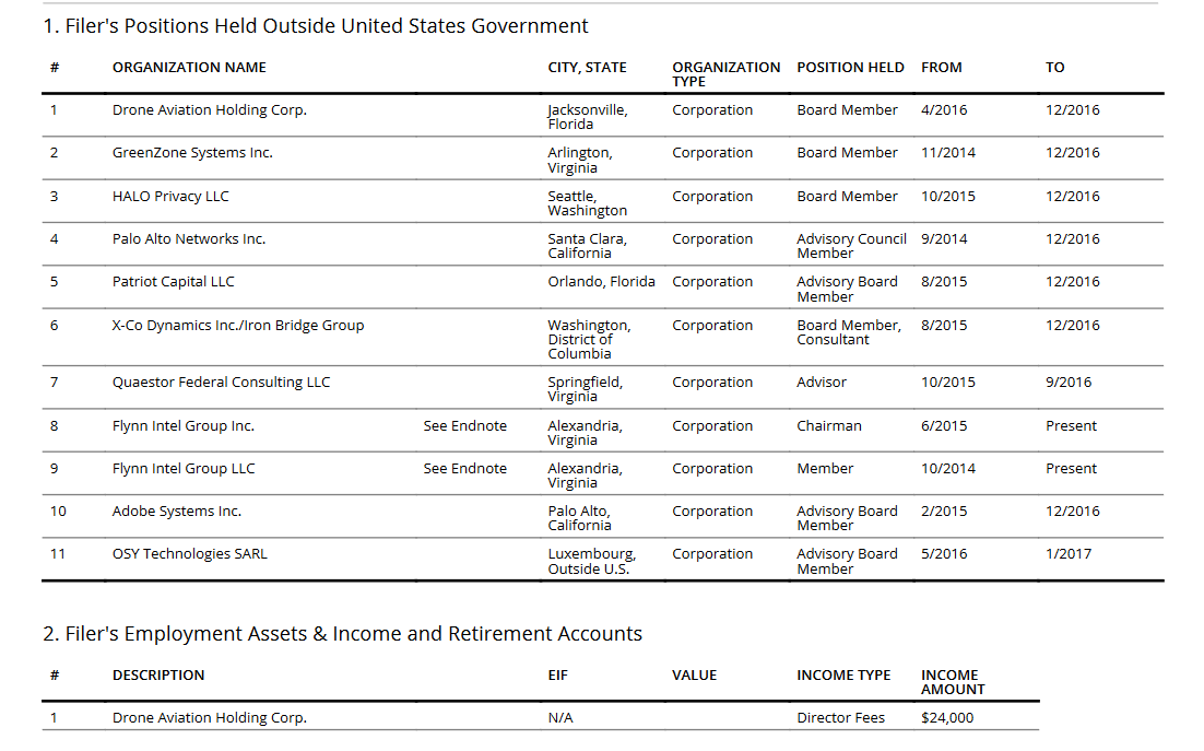 Flynn 12 companies listed as position outside govt.png
