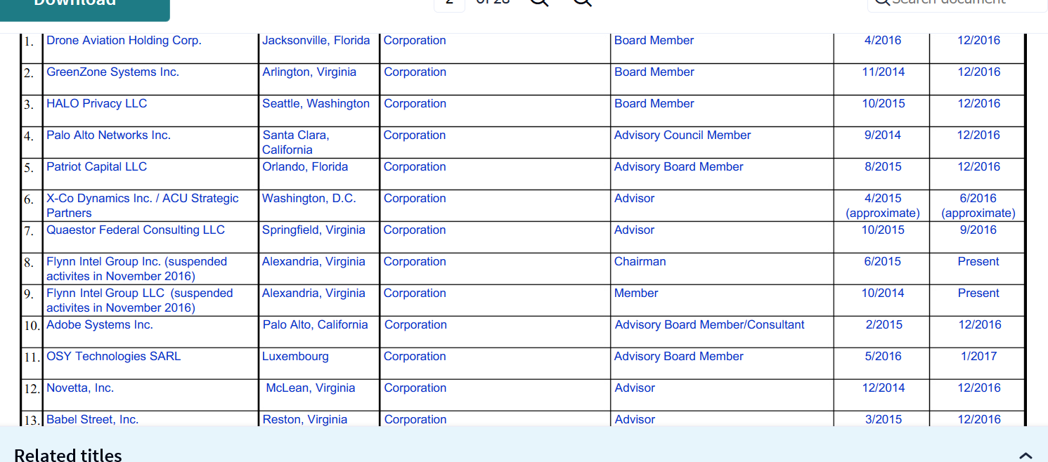 Flynn 2014 three companies.png