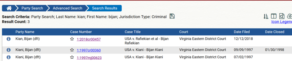 Kiani+three+cases+in+federal+court+image.png