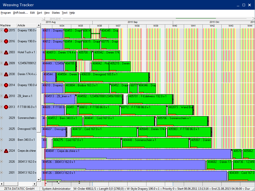 LOOMDATA planning and monitoring of weaving and weaving preparation