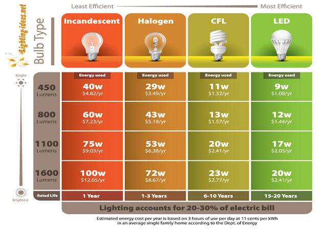 Figure 7 Sustain Ideas Page.jpg