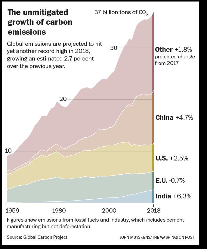 Carbon Emissions.jpg