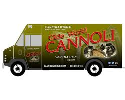 Cannoli World