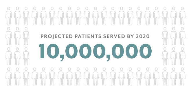 10-million-people.jpg