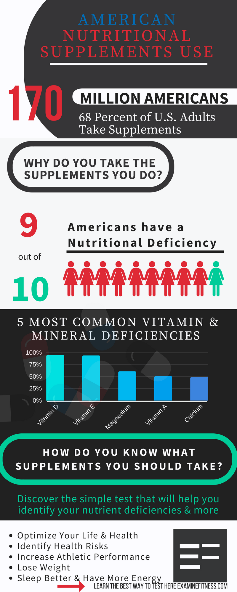 US-supplements-infographic.png