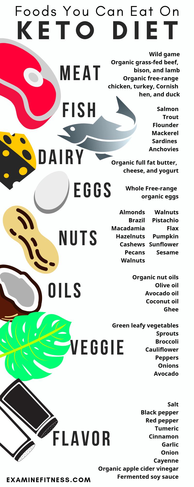 keto-diet-foods (1) (1).png